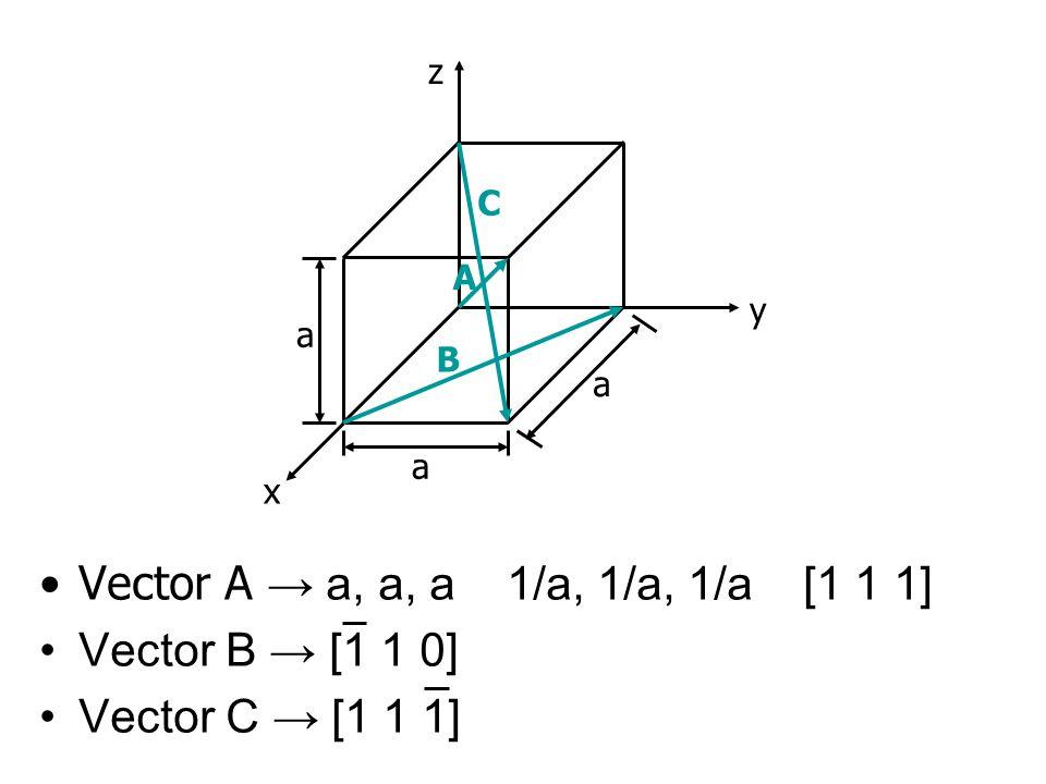 Vector A → a, a, a 1/a, 1/a, 1/a [1 1 1] Vector B → [1 1 0]